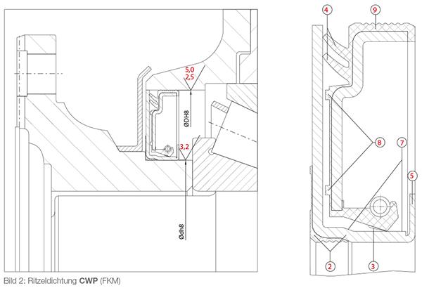 bt-seals_kassetten-dichtung_CWP